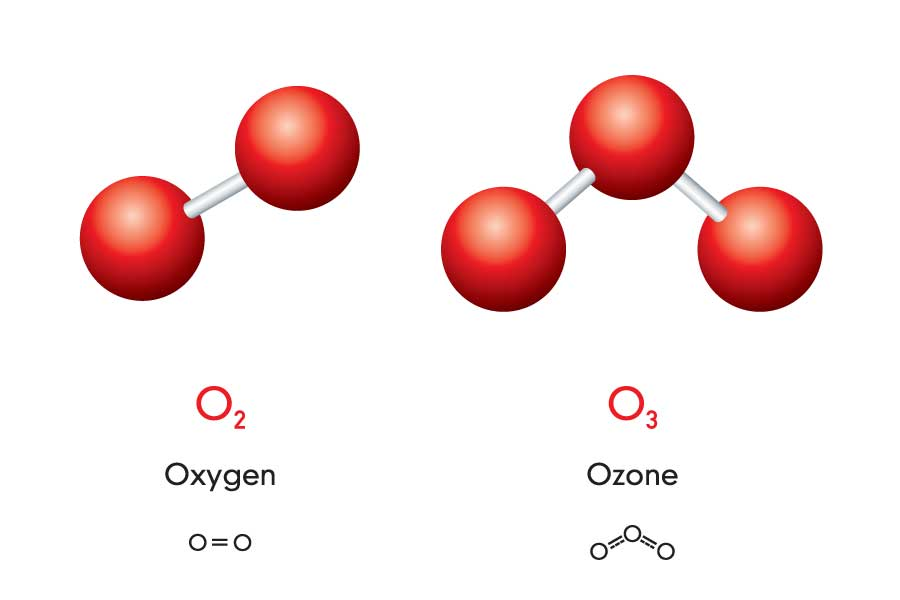 Oxygen O2 and ozone O3 molecule models and chemical formulas
