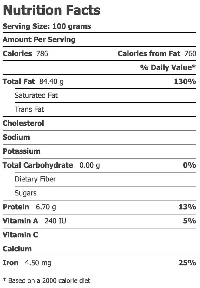 Bone Broth Nutrition Facts